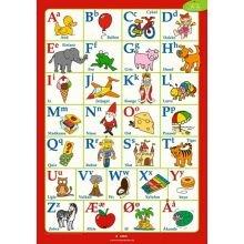 Fakta-plakat: Alfabetet (70 x 100 cm.)